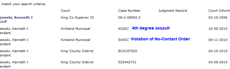 Snohomish county court dates in Melbourne